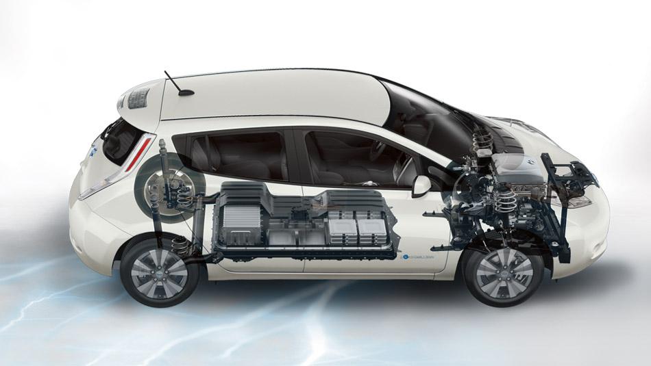 Технические характеристики Nissan Terrano / Ниссан Террано ...